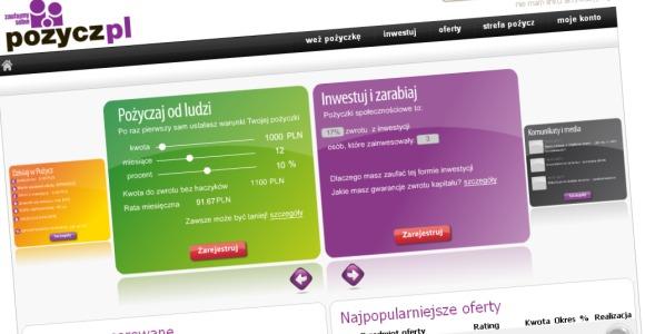 Pożycz.pl – nowy serwis pożyczek społecznościowych