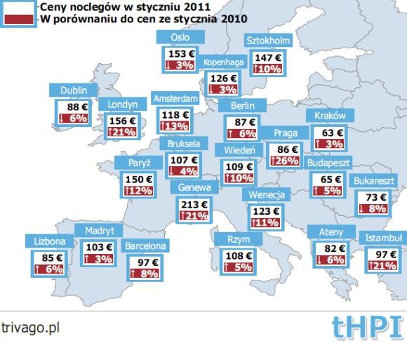 Tanie hotele w Europie
